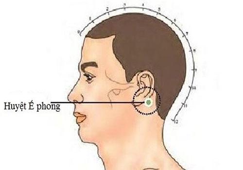 Bấm huyệt chữa ù tai có được không?