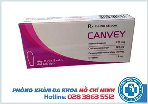 Thuốc đặt canvey - Mua ở đâu, Giá bao nhiêu tiền