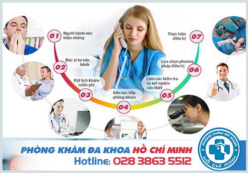 Tổng đài tư vấn sức khỏe sinh lý online miễn phí 24 giờ